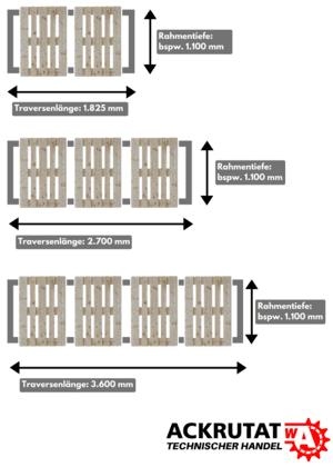 Palettenregal Längseinlagerung Regaltiefe 1100 mm