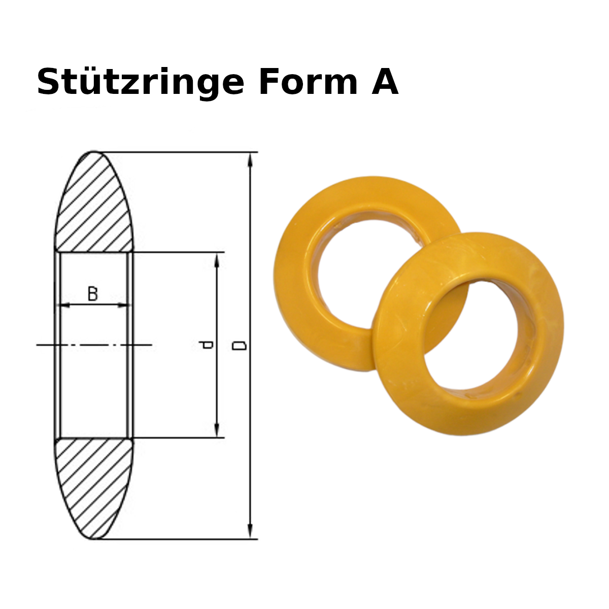 Stützringe Form A